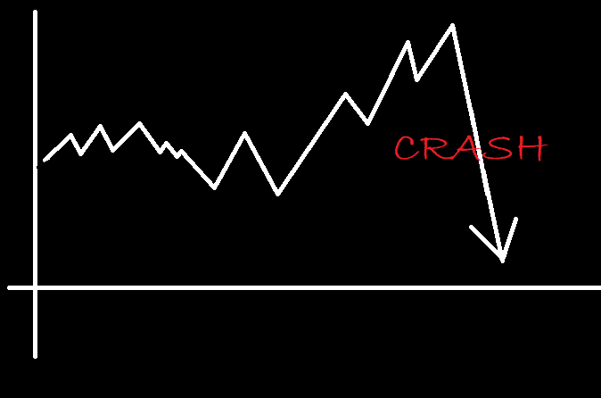 FinanceNerd Market Crash
