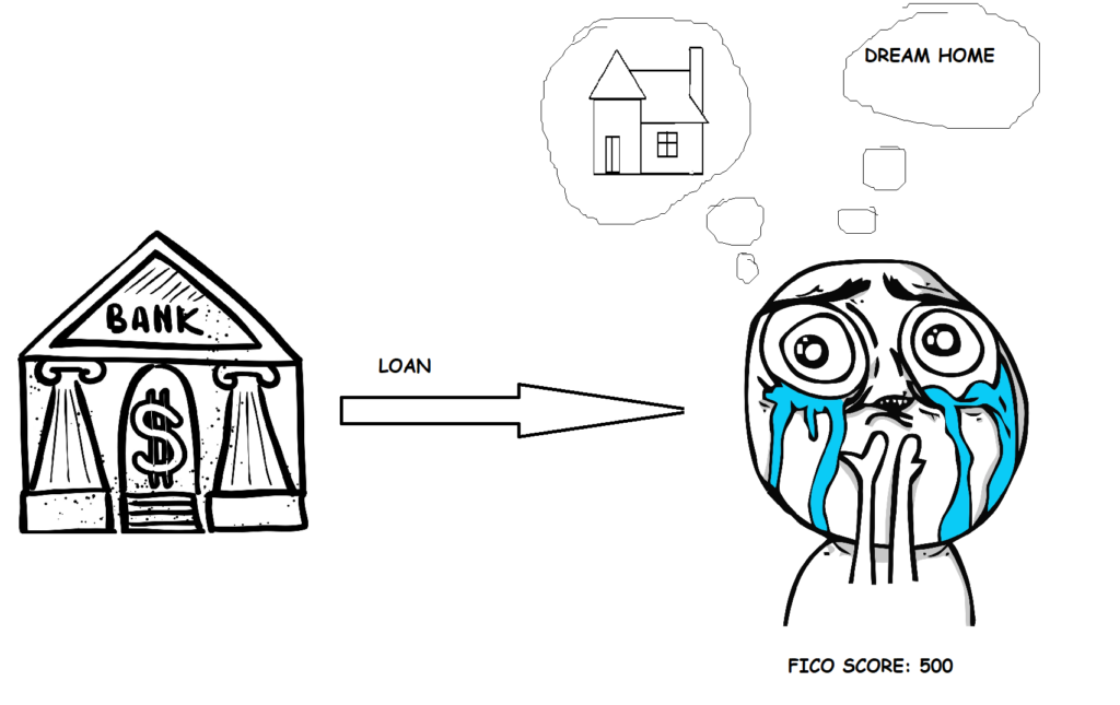 Subprime Mortgage FinanceNerd