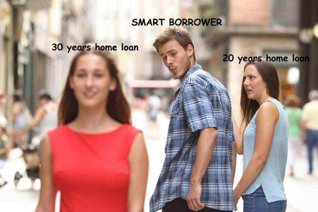 Home Loan FinanceNerd
