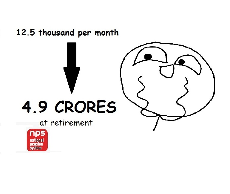 National Pension Scheme NPS Growth